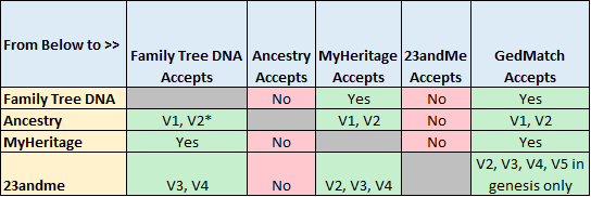 GedMatch | DNAeXplained – Genetic Genealogy | Page 2
