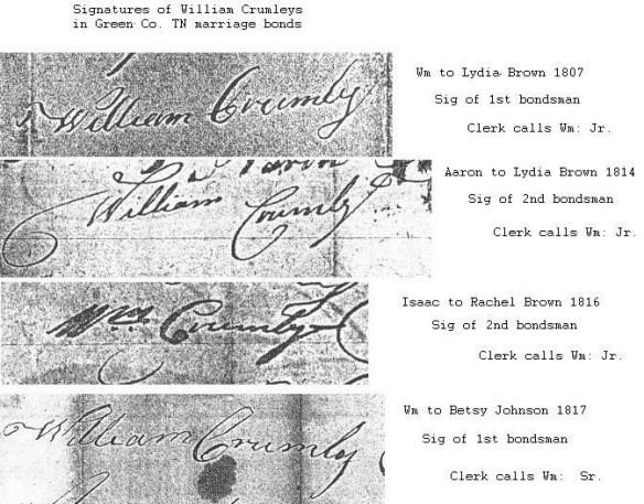 Crumley signature comparisons