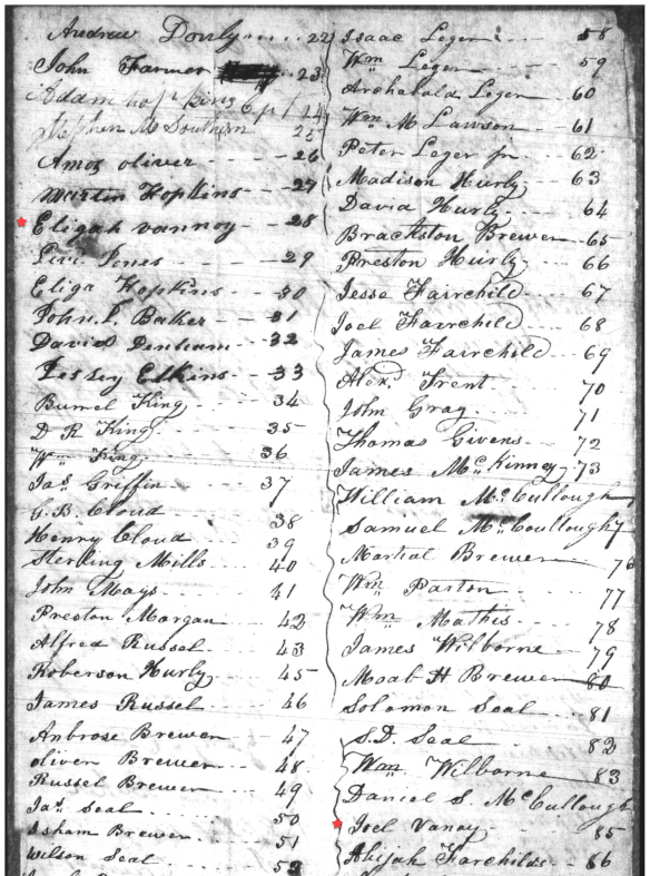 Hancock petition 1843 second 2
