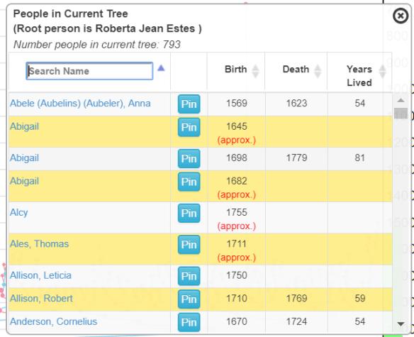 learnforever tree detail