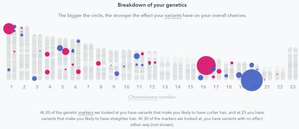 23andMe hair variants.png