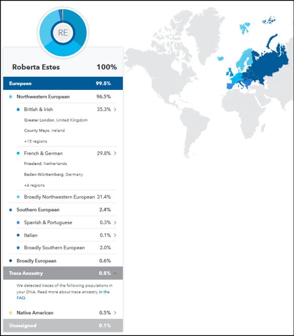 Glances 23andMe ethnicity