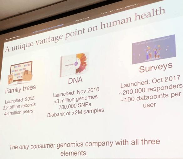 MyHeritage Live vantage