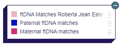 DNAPainter legend.png