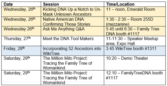 RootsTech 2020 summary schedule