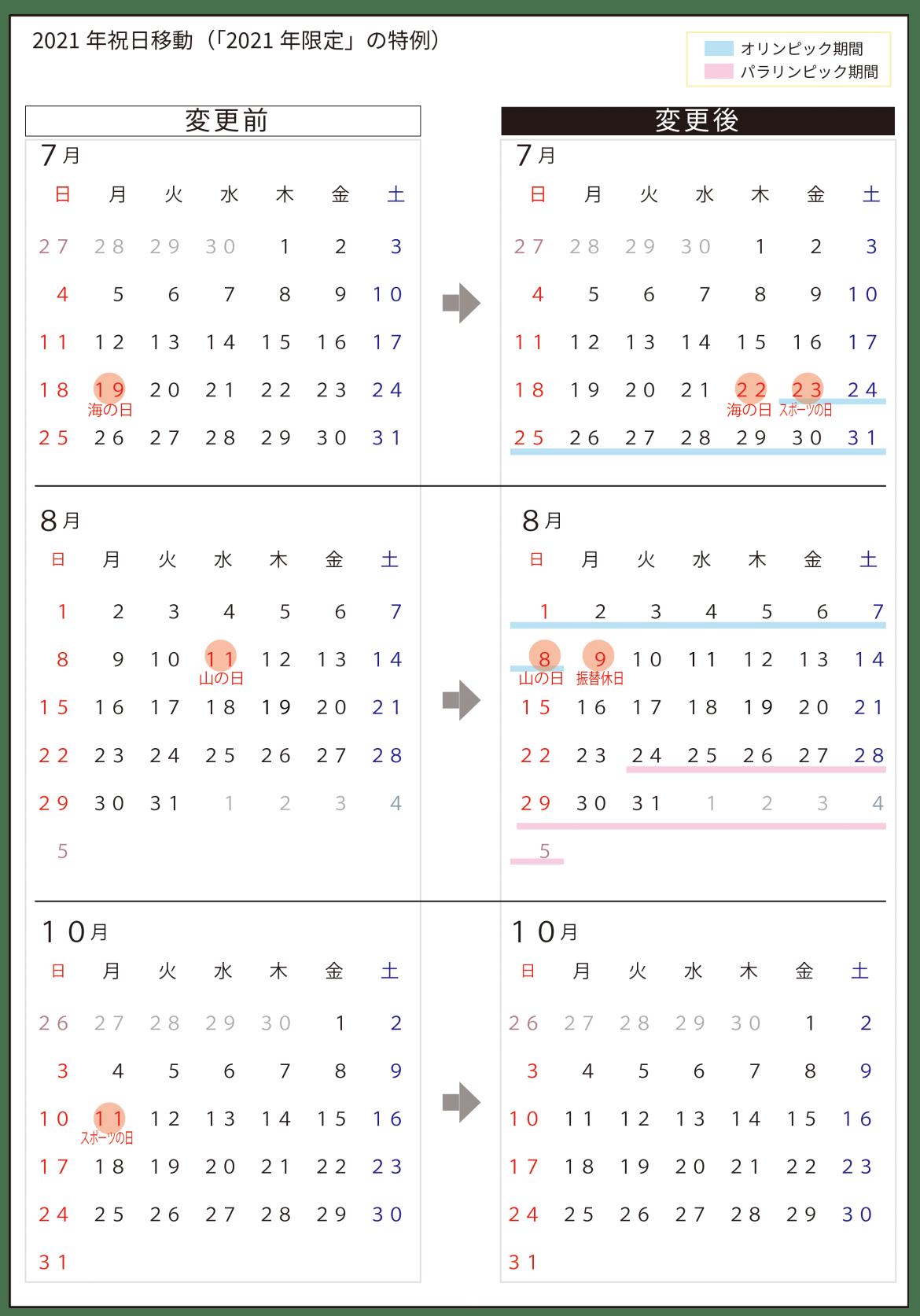 2021年の祝日について