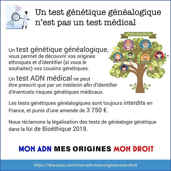 Un test de généalogie génétique n'est pas un test génétique médical