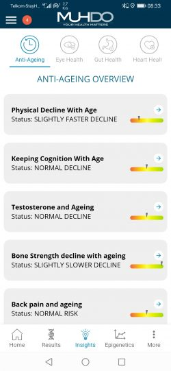 App Anti Ageing Overview