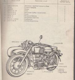 dnepr motorcycle wiring schematic [ 960 x 1331 Pixel ]