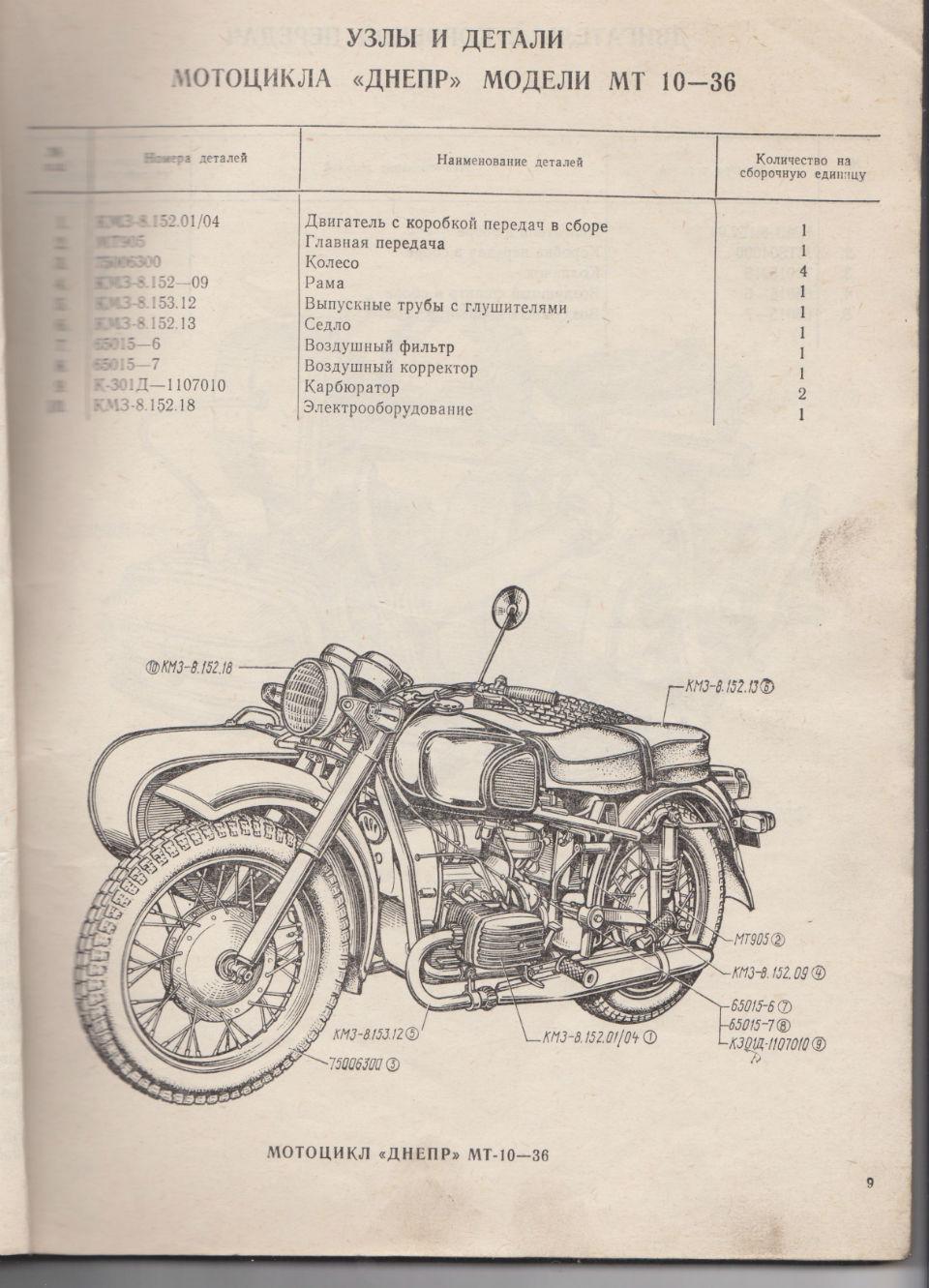 hight resolution of dnepr motorcycle wiring schematic