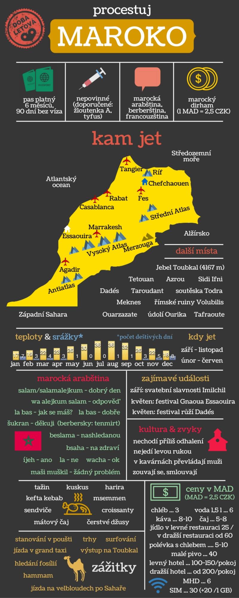 maroko cestovní průvodce