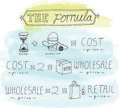 A basic formula for costing and pricing your product