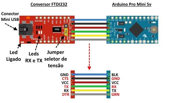 Arduino pro mini primeiros passos do bit ao byte