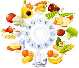 Витамины. Описание, классификация и роль витаминов в жизни человека. Суточная потребность в витаминах
