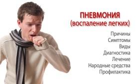 Пневмония. Причины, симптомы и лечение пневмонии