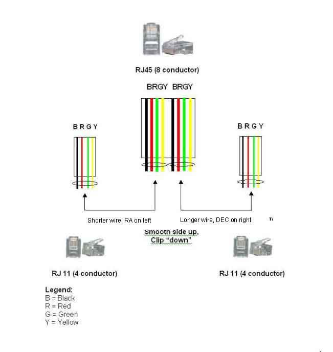 telephone patch panel wiring diagram msd blaster 2 rj11 cable diagramcat5e to plug all data