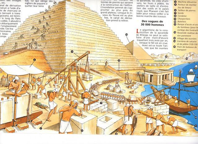 construction des pyramides