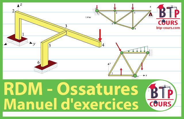 exercices RDM
