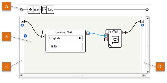 what is a flow diagram kazuma 49cc quad wiring panel nao software 1 14 5 documentation images chore