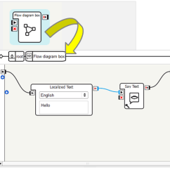 What Is A Flow Diagram Exchange 2013 Mail Box Nao Software 1 14 5 Documentation