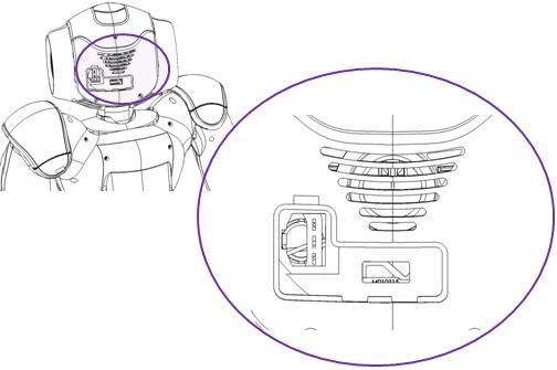 Connectivity — Aldebaran 2.4.3.28-r2 documentation