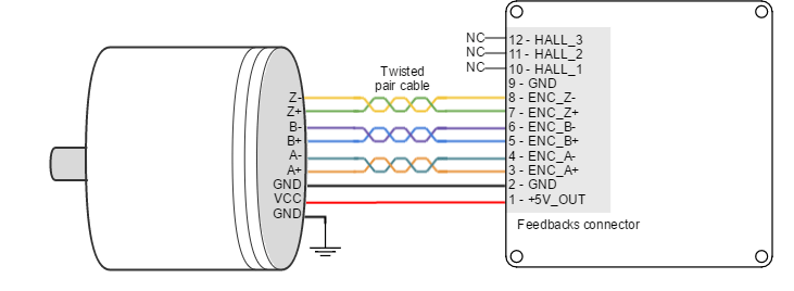 Image result for Incremental optical encoder quadrature operation