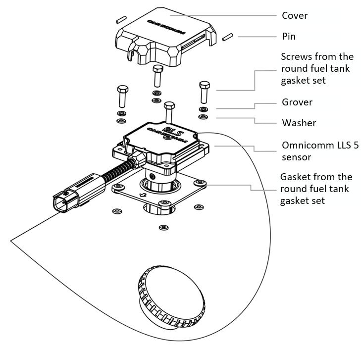 Fuel Level Sensor Installation Recommendations for