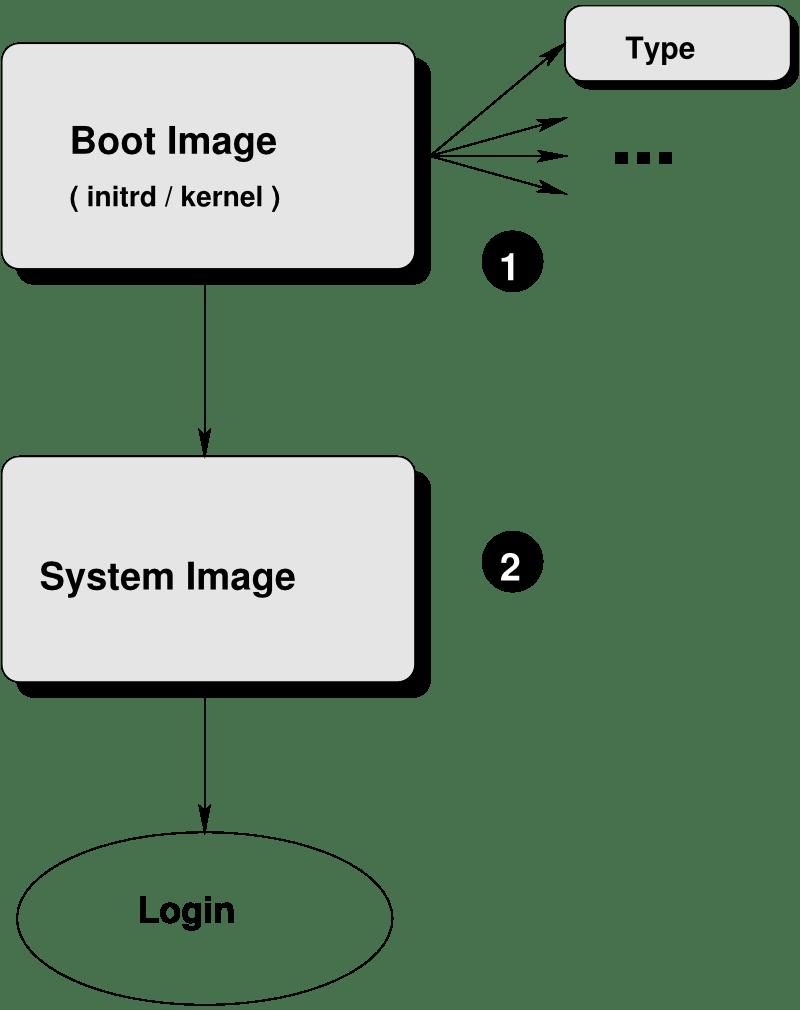 medium resolution of image descriptions