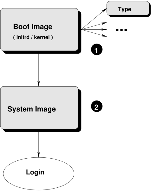 small resolution of image descriptions