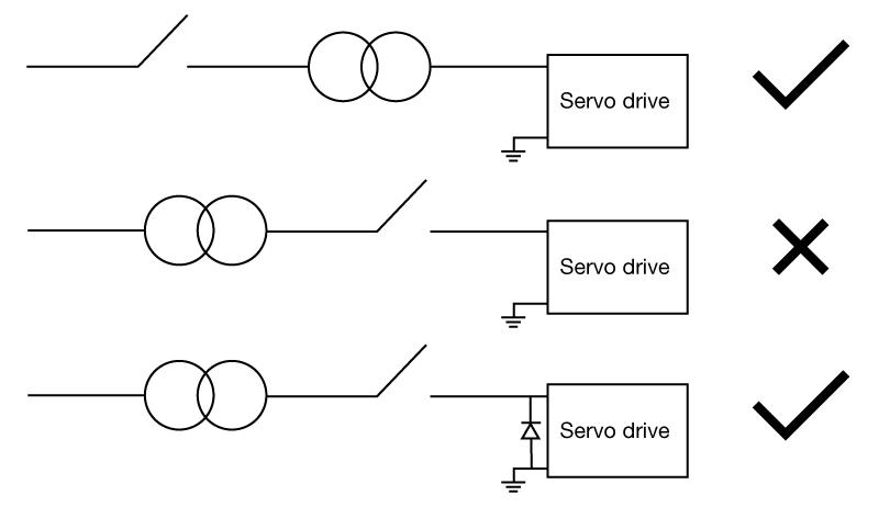 Wiring instructions — Synapticon Documentation