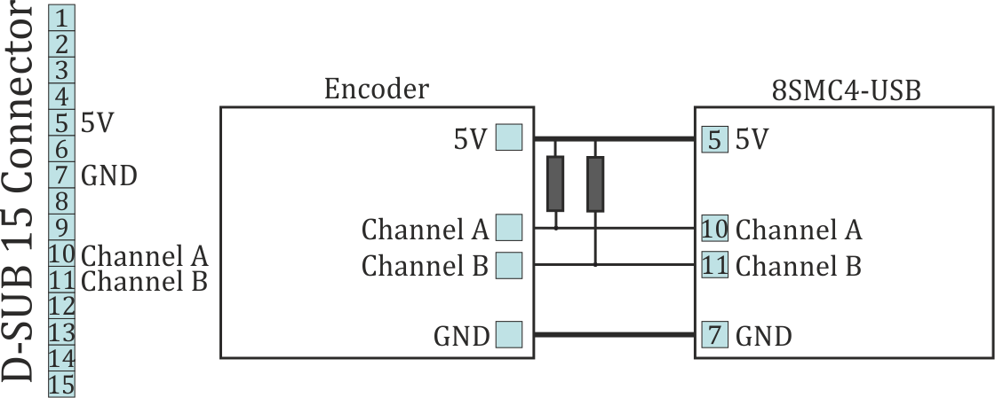4.3.5. Operation with encoders — 8SMC4-USB User Manual