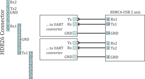 small resolution of  images uart2axis png recommended scheme of connection to serial