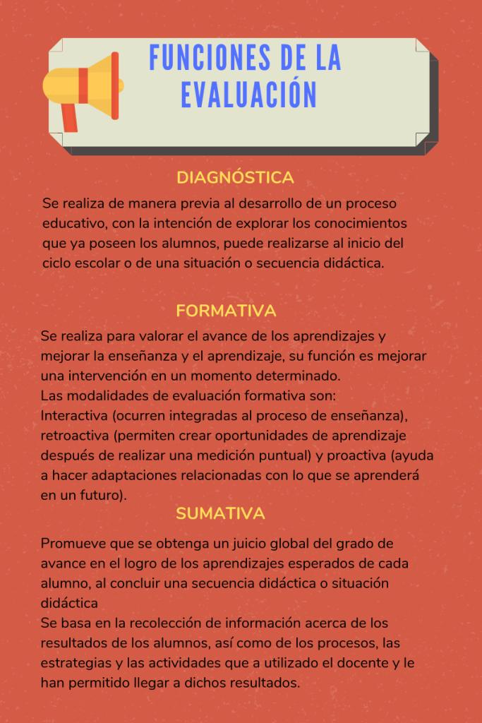 evaluacion diagnostica formativa y sumativa ejemplos