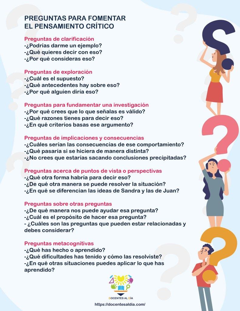 Preguntas para fomentar el pensamiento crítico