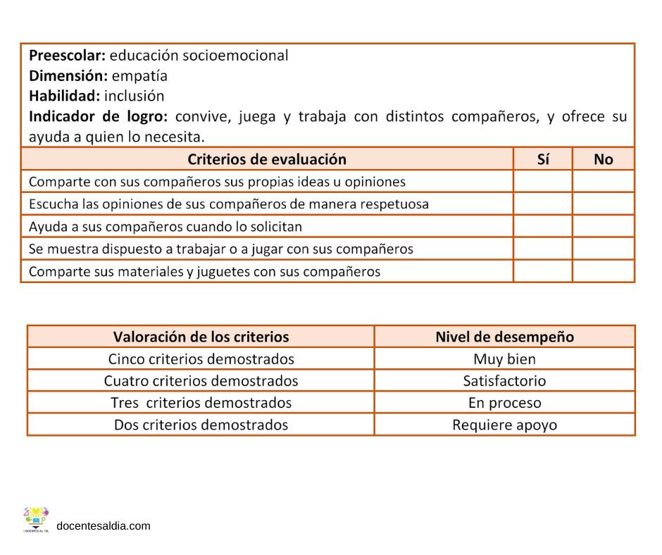 Ejemplo lista de cotejo preescolar