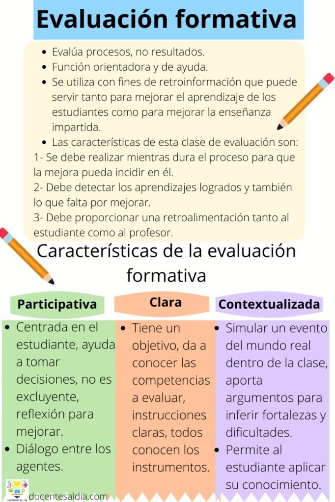 ¿Qué es la evaluación formativa?