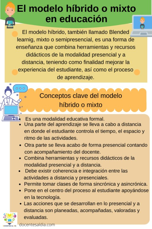 Qué es el modelo híbrido o mixto en educación