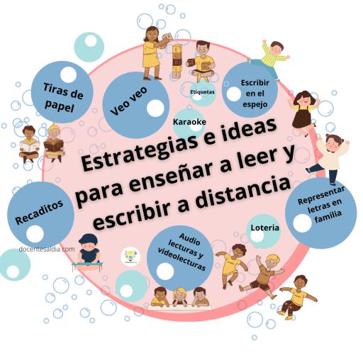¿Cómo enseñar a leer y escribir  a distancia? Actividades  e ideas