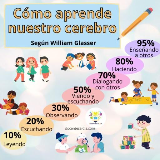 ejemplo infografía