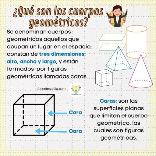 Infografía cuerpos geométricos