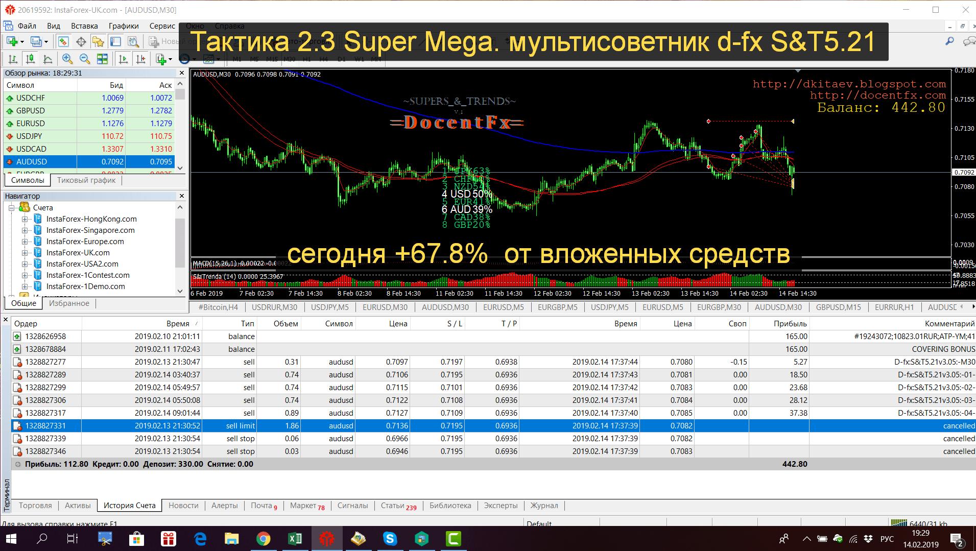 +67,8% за 14.02.19