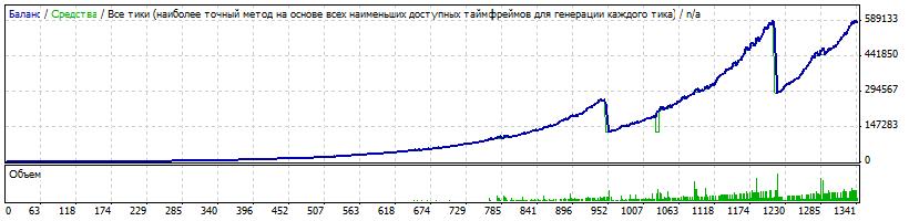 Risk 1.0, $1000