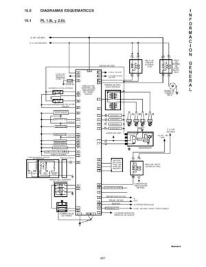 NTC 221 Cementos Método de Ensayo Para Determinar La