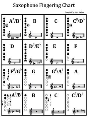 Saxophone Fingering Chart | brandforesight co