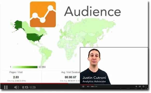 Small Business Google Analytics - Audience Reports Video