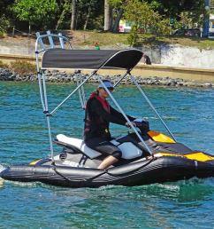 dockitjet inflatable rib kit with bimini  [ 1400 x 1200 Pixel ]
