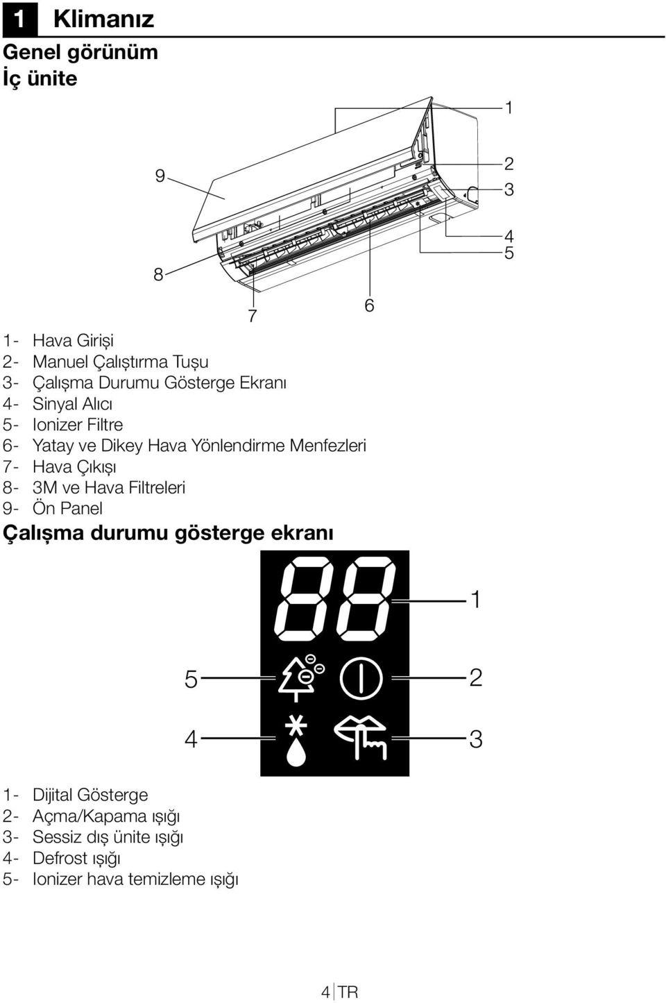 Beko klima defrost ışığı yanıyor