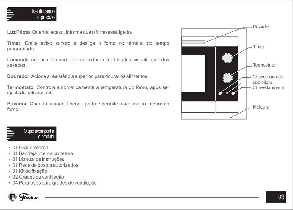 Fornos Elétricos Fischer DE EMBUTIR. Manual de instruções