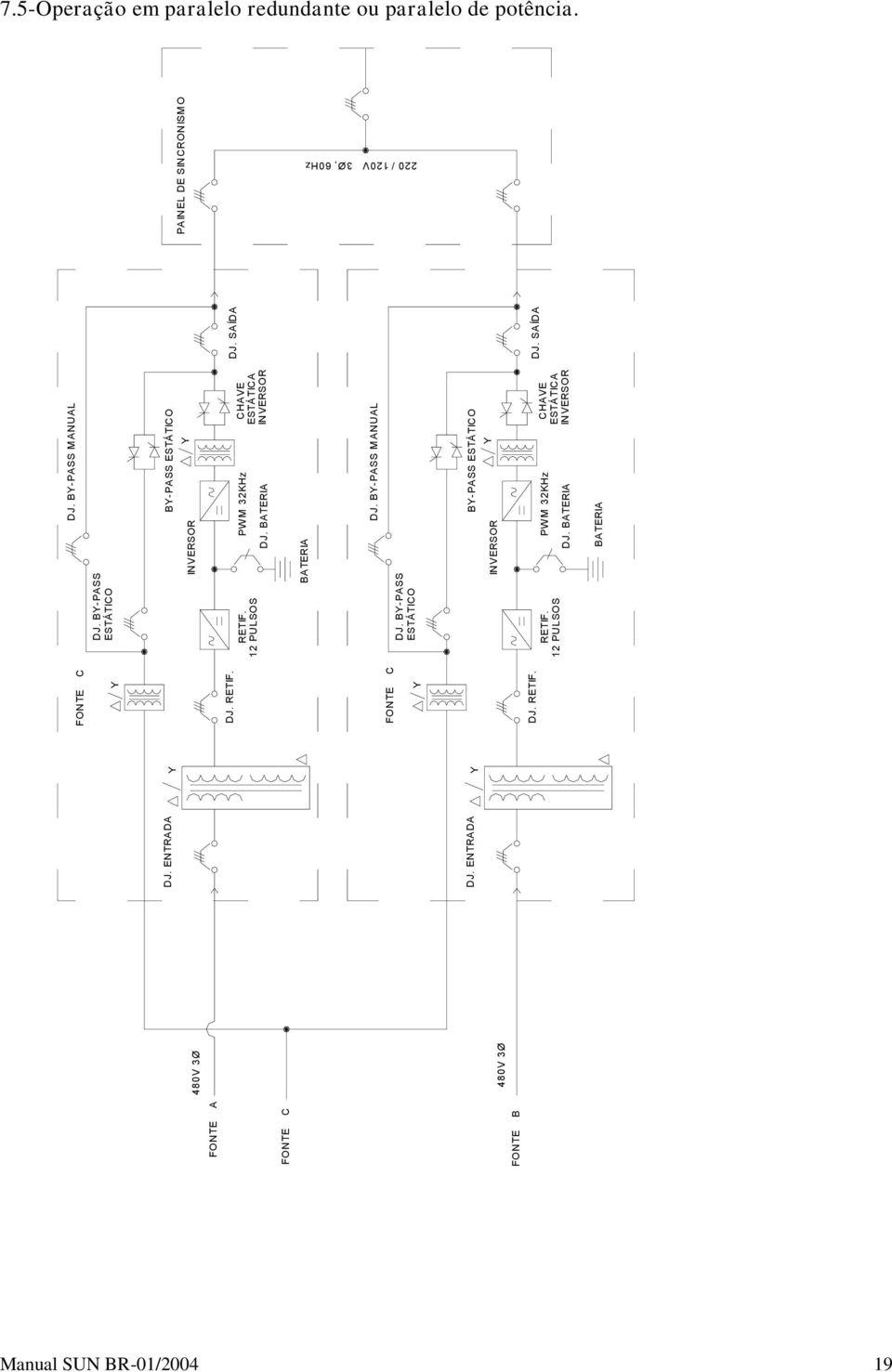 MANUAL TÉCNICO Instalação/Operação/Funcionamento