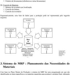 objectivos e filosofia do mrp o principal objectivo de um sistema de mrp consiste em controlar o n vel de invent rio assinalando prioridades de fabrico  [ 960 x 1520 Pixel ]